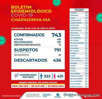 Boletim Epidemiológico Chapadinha-MA 25/05/2020 - O Maranhense