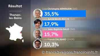 Municipales 2020 : à Thonon-les-Bains, l'étonnante alliance entre Franck Dalibard et Astrid Baud-Roche - France 3 Régions