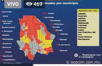 Delicias alcanza los 27 casos de Covid-19; días festivos factor de aumento - La Opcion