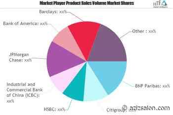 Consumer Credit Market to Eyewitness Massive Growth by 2025: Citigroup, HSBC,... - Azizsalon News