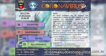 Piraju confirma mais um caso de covid-19, agora são 37 - Jornal Sudoeste Paulista