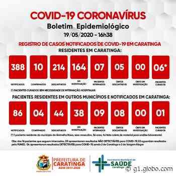 Prefeitura de Caratinga confirma mais dois casos positivos para Covid-19 e total na cidade vai a 10 - G1