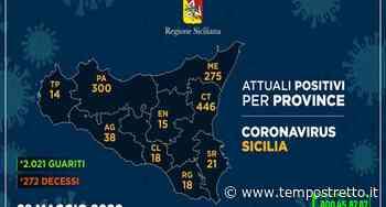 Coronavirus. A Messina un nuovo caso e un guarito. Ricoveri da 27 a 26 - Tempo Stretto
