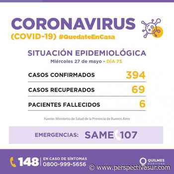 Quilmes ya roza los 400 infectados de coronavirus - Perspectiva Sur