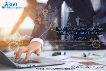Fruit & Vegetables Processing Market Size – Research Report on Leading Players, Sales, Price, C ... - Adify Media News