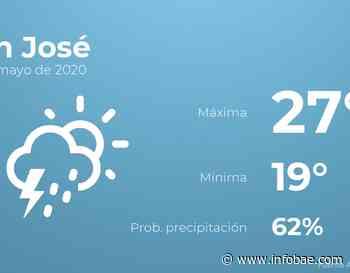 Previsión meteorológica: El tiempo hoy en San José, 24 de mayo - infobae