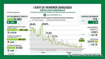 Coronavirus, in provincia di Varese 41 nuovi contagi. In Lombardia sono 354 - VareseNoi.it