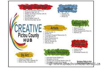 Creative Pictou County is making an online arts hub - TheChronicleHerald.ca