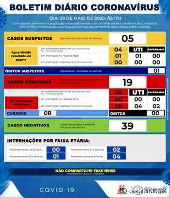 Artur Nogueira registra primeiro óbito suspeito por COVID-19 - O Regional