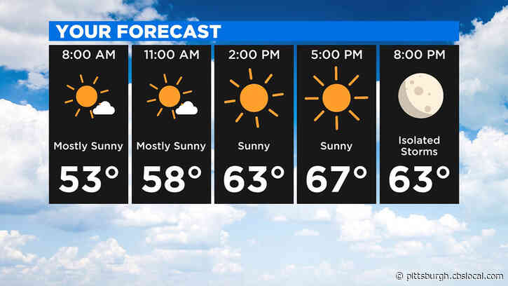 Pittsburgh Weather: Chilly Temperatures Lasting Through Start Of The Week