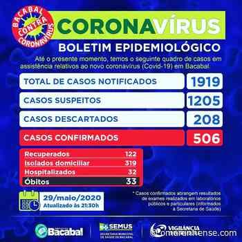Boletim Epidemiológico Bacabal-MA 29/05/2020 - O Maranhense