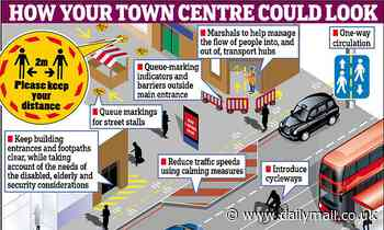 Blueprint to save the High Street: How council bosses could take drastic steps