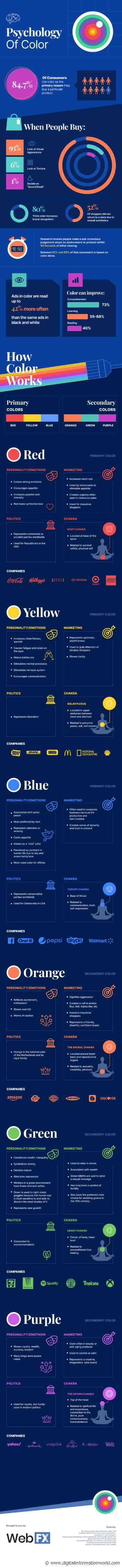 How Psychology Can Impact Your Color Decisions for Web Design (infographic) - Digital Information World