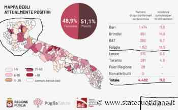 """""""Attualmente positivi"""" Capitanata, aumentano guariti a San Giovanni Rotondo   Stato Quotidiano - StatoQuotidiano.it"""