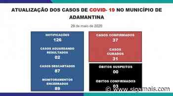 Adamantina registra mais dois casos confirmados da Covid-19: agora são 37 positivos - Siga Mais