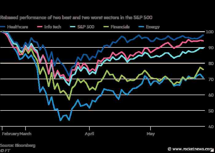 US market rally masks pain for most stocks – Financial Times
