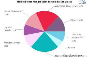 Hovercraft Market Still Has Room to Grow | Emerging Players Neoteric Hovercraft, Mercier-Jones, Neptun... - Azizsalon News
