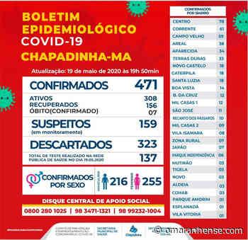 Boletim Epidemiológico Chapadinha-MA 19/05/2020 - O Maranhense