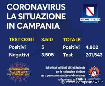 CAMPANIA,SALE A 4802 IL NUMERO DEI CONTAGI - Sergio Vessicchio