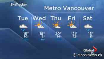 B.C. evening weather forecast: June 1