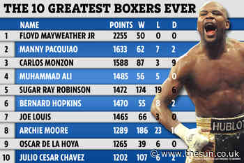 Top 10 boxers of all time announced with Floyd Mayweather Jr No1 and Muhammad Ali down at four - The Sun