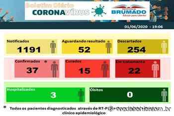 Brumado tem 22 pacientes infectados com o novo coronavírus em tratamento - Voz da Bahia