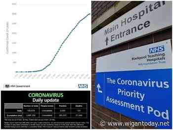 Coronavirus in the North West: This is every confirmed case in the North West on Tuesday, June 2, 2020 - Wigan Today