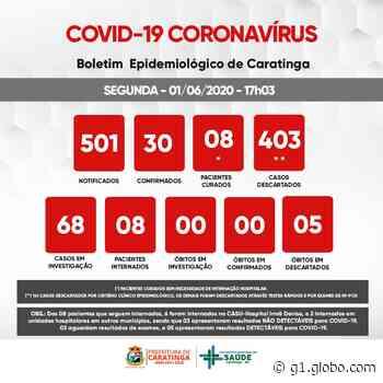 Prefeitura de Caratinga registra mais dois casos de Covid-19 e total sobe para 30 - G1