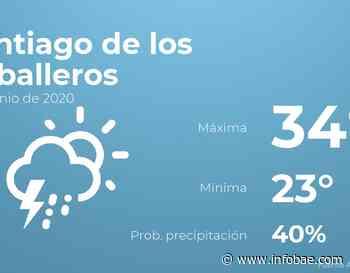 Previsión meteorológica: El tiempo hoy en Santiago de los Caballeros, 3 de junio - infobae