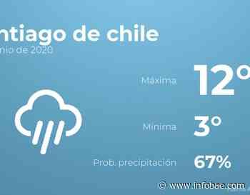 Previsión meteorológica: El tiempo hoy en Santiago de chile, 3 de junio - Infobae.com