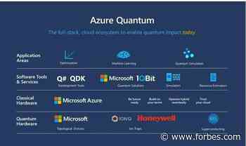 Quantum Computing Trifecta Previewed On Microsoft Azure Quantum At Build 2020 - Forbes
