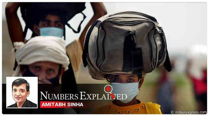 India Coronavirus numbers explained: Growth rate of new cases slowing in states with high numbers - The Indian Express