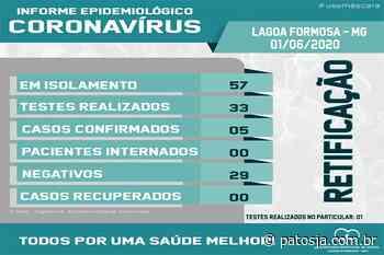 Secretaria de Saúde de Lagoa Formosa atualiza dados e inclui mais um caso de coronavírus - Patos Já