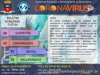 Piraju confirma 42 casos de coronavírus - Jornal Sudoeste Paulista