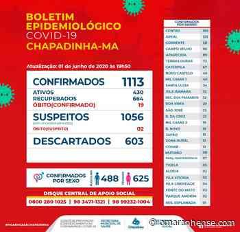 Boletim Epidemiológico Chapadinha-MA 01/06/2020 - O Maranhense
