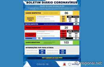 Artur Nogueira registra primeiro óbito confirmado por COVID-19 - O Regional