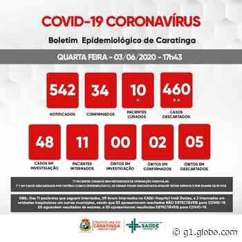 Prefeitura de Caratinga confirma três novos casos e duas mortes por Covid-19 - G1