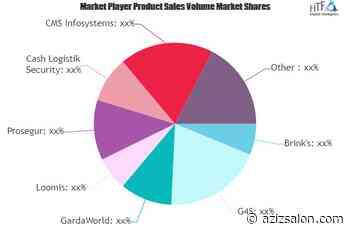 Cash Logistics Market May Set New Growth| Loomis, Prosegur, Cash Logistik... - Azizsalon News