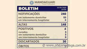 Mandaguari registra 6º caso de coronavírus - O FATO MARINGÁ - AGÊNCIA DE NOTÍCIAS ONLINE