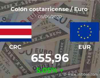 Euro hoy en Costa Rica: cotización del colón costarricense al euro del 5 de junio. EUR CRC - infobae