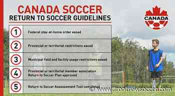 BOTH COASTS: Canada's Prince Edward Island, BC associations are eligible to return to soccer - frontrowsoccer.com