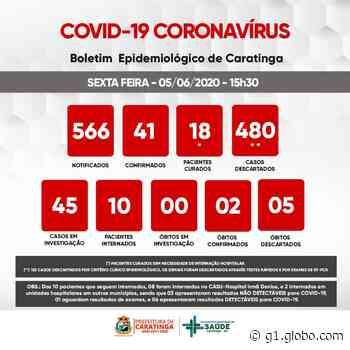 Com mais seis casos positivos de coronavírus, Caratinga chega a 41 infectados - G1