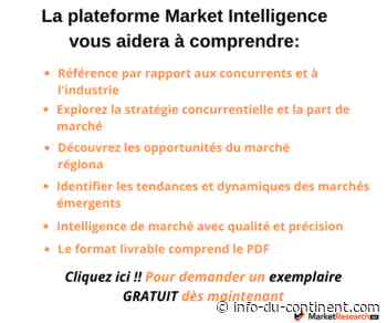 Antimicrobiens naturels Marche Analyse des concurrents – I. du Pont de Nemours and Company, Royal DSM NV, Univar Inc - Info du Continent