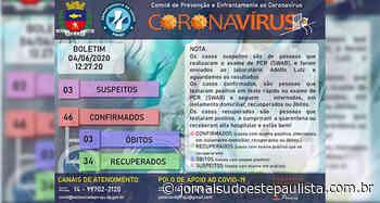 Piraju contabiliza 46 casos de covid-19; recuperados são 34 pacientes - Jornal Sudoeste Paulista
