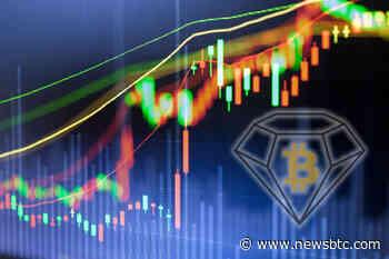 Cryptocurrency Market Update: Bitcoin Diamond (BCD) Price Surges 200% | NewsBTC - newsBTC