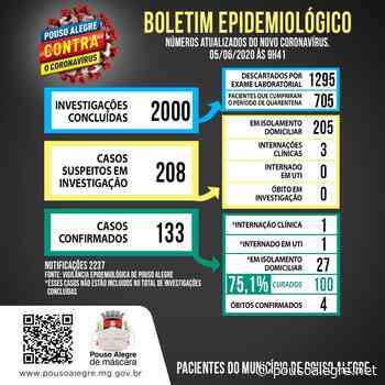 Pouso Alegre chega a 2 mil investigações concluídas, com 133 confirmados, sendo 100 já curados da Covid-19 - PousoAlegre.net