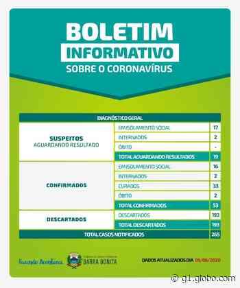 Barra Bonita registra segunda morte por Covid-19 - G1