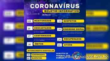 Faxinal dos Guedes tem mais três casos recuperados de Covid-19 - Canal Ideal
