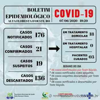 Mais 05 casos são confirmados da Covid-19 em Alta Floresta, totalizando 21 - Rondo Notícias
