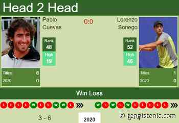 H2H. Pablo Cuevas vs Lorenzo Sonego | Buenos Aires prediction, odds, preview, pick - Tennis Tonic